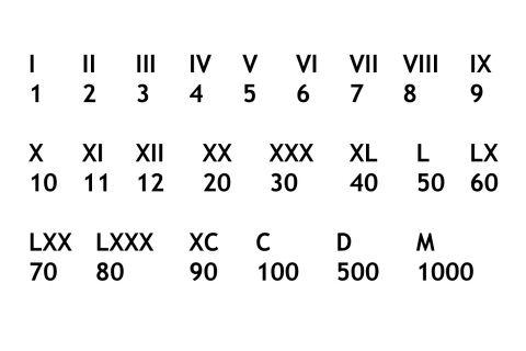 En apprendre un peu plus sur les chiffres romains adg for Nombre 13 signification