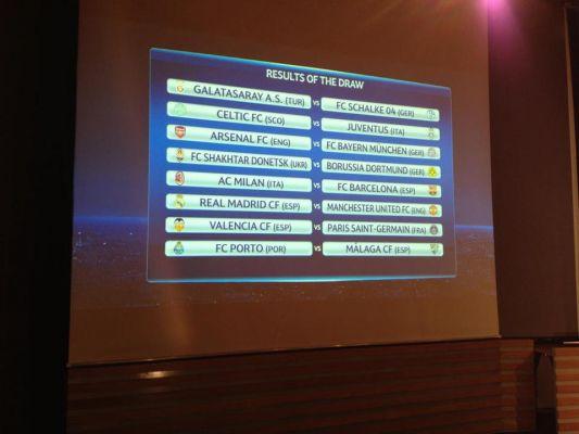 Tirage au sort des 8es de finale de la LDC 2012-20