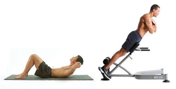 L 39 entra nement des muscles abdominaux et spinaux adg - Banc abdominaux exercices ...
