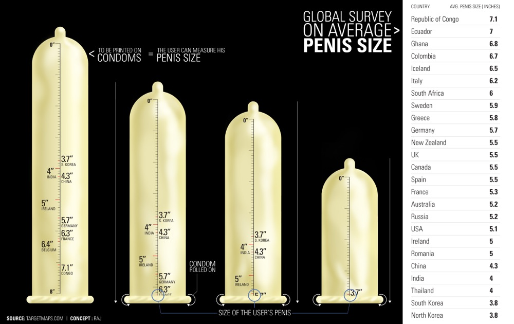 La taille des membres masculins selon les pays adg for What is considered antique